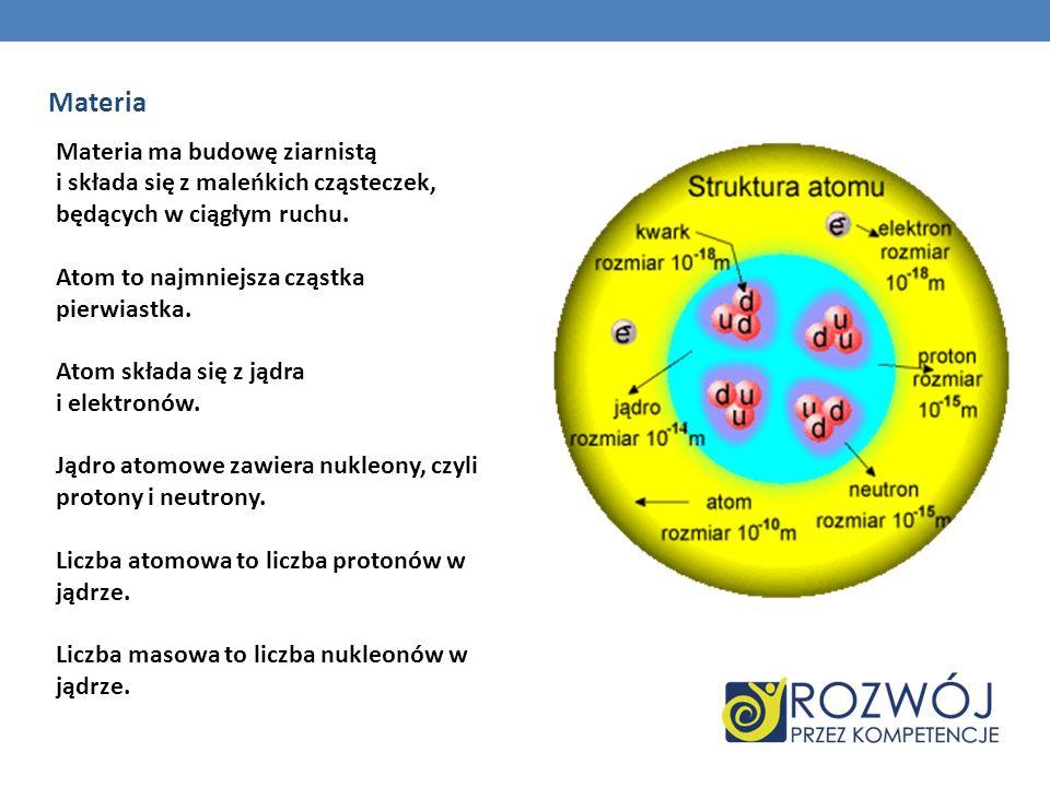 MateriaMateria ma budowę ziarnistą i składa się z maleńkich cząsteczek, będących w ciągłym ruchu. Atom to najmniejsza cząstka pierwiastka.