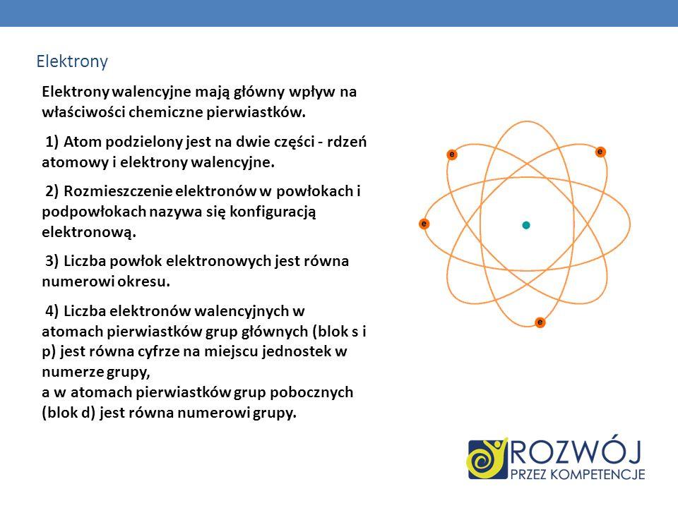 ElektronyElektrony walencyjne mają główny wpływ na właściwości chemiczne pierwiastków.