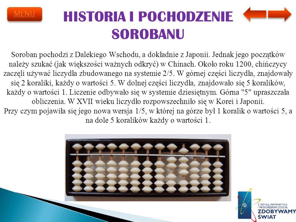HISTORIA I POCHODZENIE SOROBANU