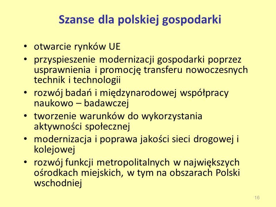 Szanse dla polskiej gospodarki