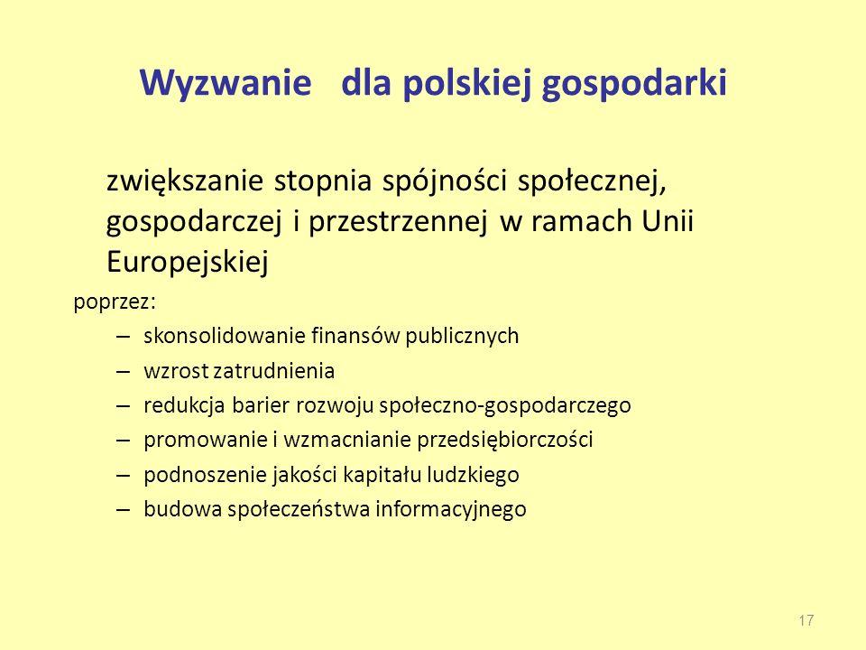 Wyzwanie dla polskiej gospodarki
