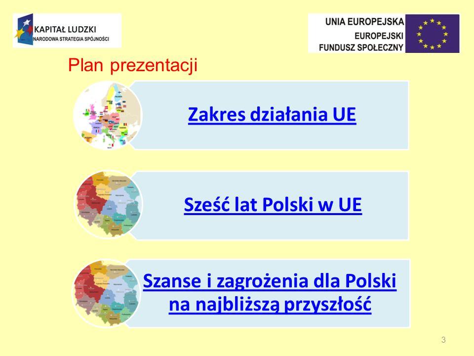 Szanse i zagrożenia dla Polski na najbliższą przyszłość