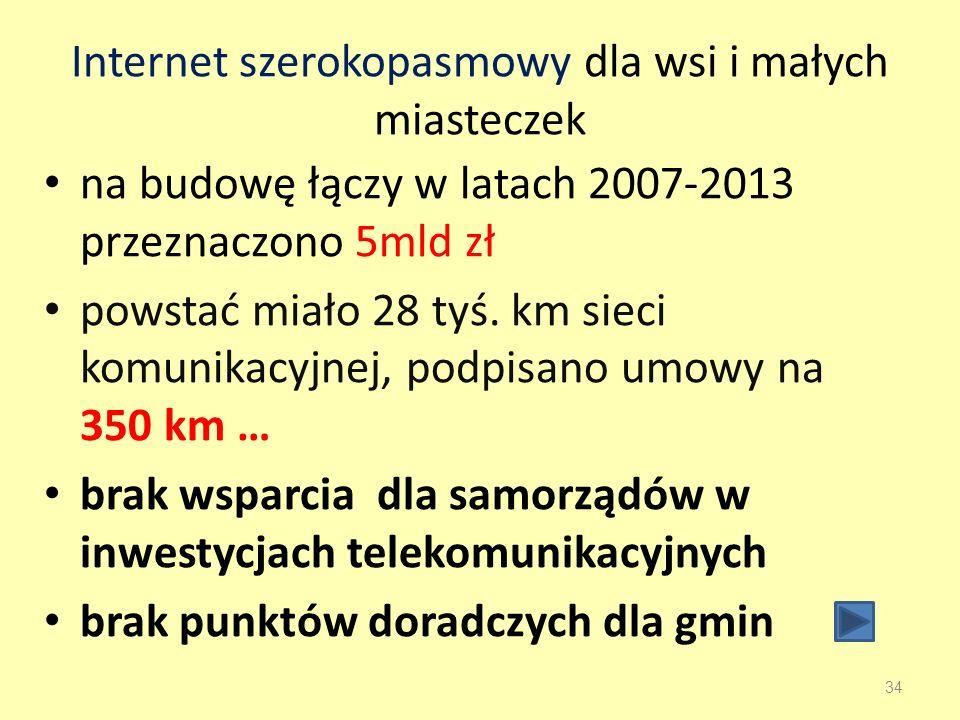 Internet szerokopasmowy dla wsi i małych miasteczek