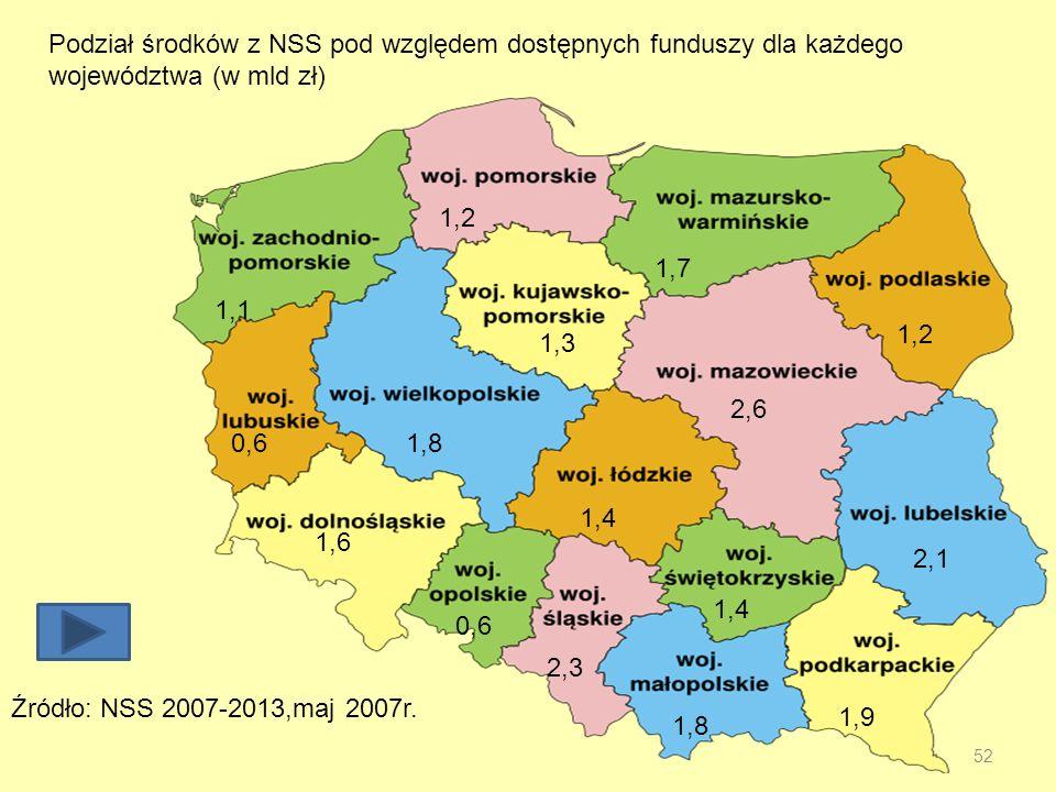 Podział środków z NSS pod względem dostępnych funduszy dla każdego województwa (w mld zł)