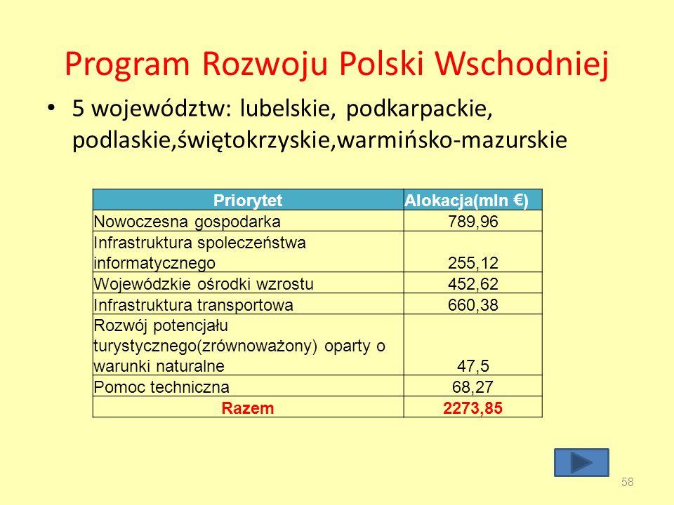 Program Rozwoju Polski Wschodniej