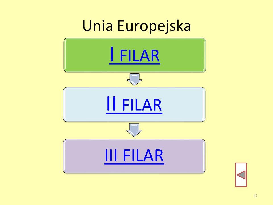 Unia Europejska I FILAR II FILAR III FILAR