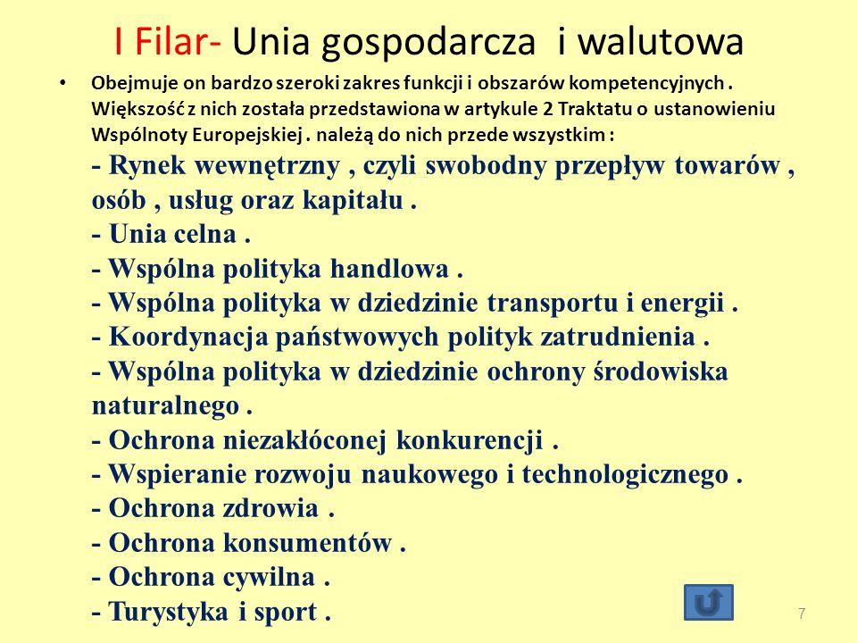 I Filar- Unia gospodarcza i walutowa
