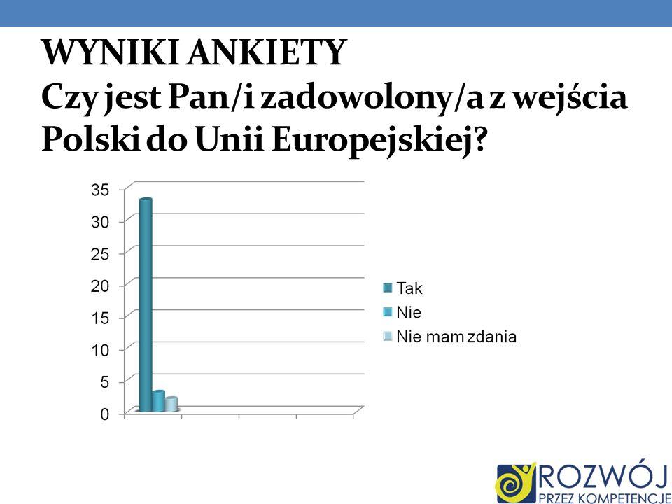 WYNIKI ANKIETY Czy jest Pan/i zadowolony/a z wejścia Polski do Unii Europejskiej