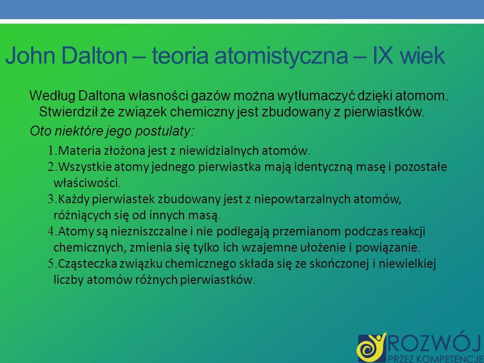 John Dalton – teoria atomistyczna – IX wiek