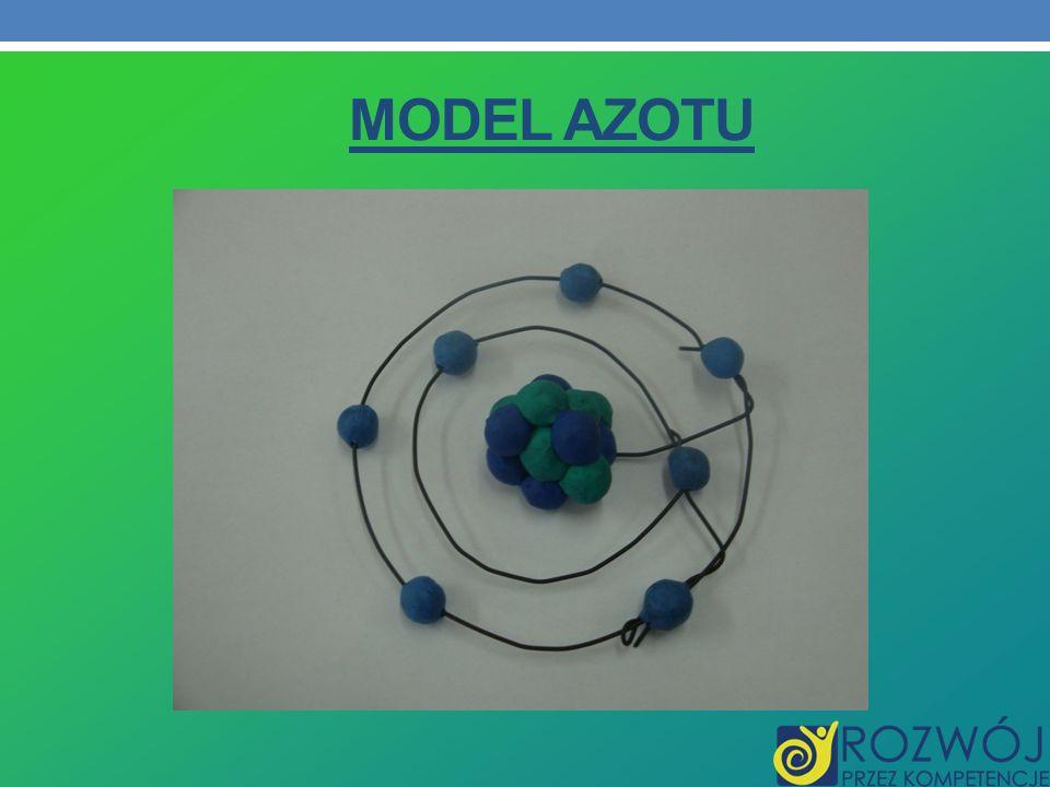 MODEL AZOTU
