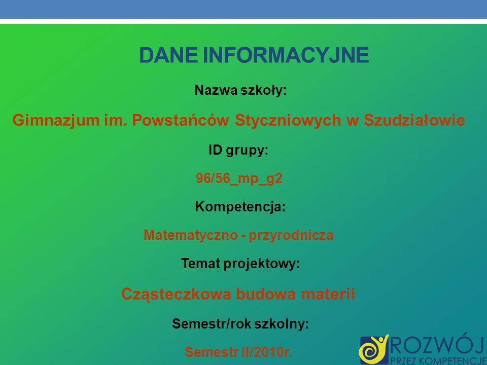 DANE INFORMACYJNE Gimnazjum im. Powstańców Styczniowych w Szudziałowie