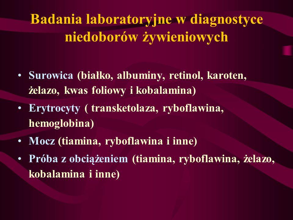 Badania laboratoryjne w diagnostyce niedoborów żywieniowych