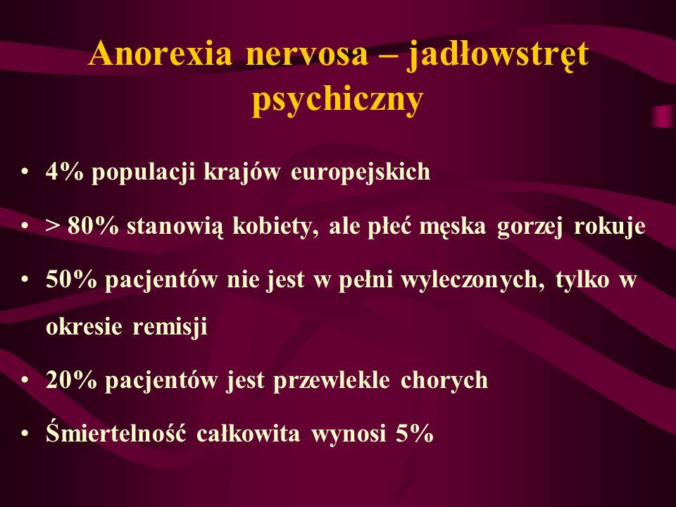 Anorexia nervosa – jadłowstręt psychiczny
