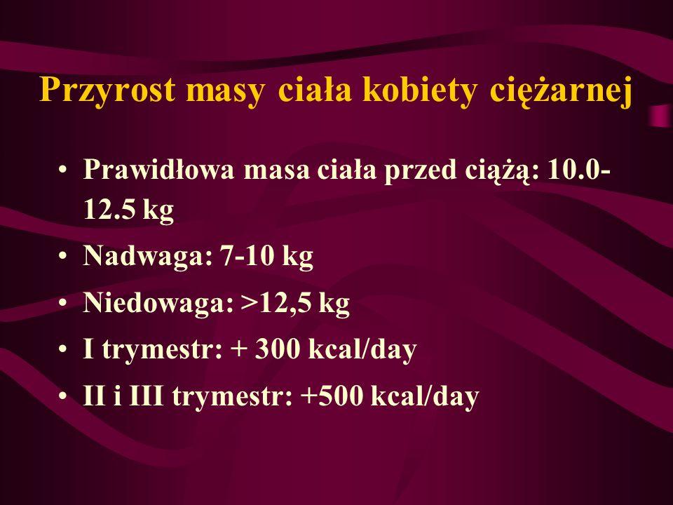 Przyrost masy ciała kobiety ciężarnej