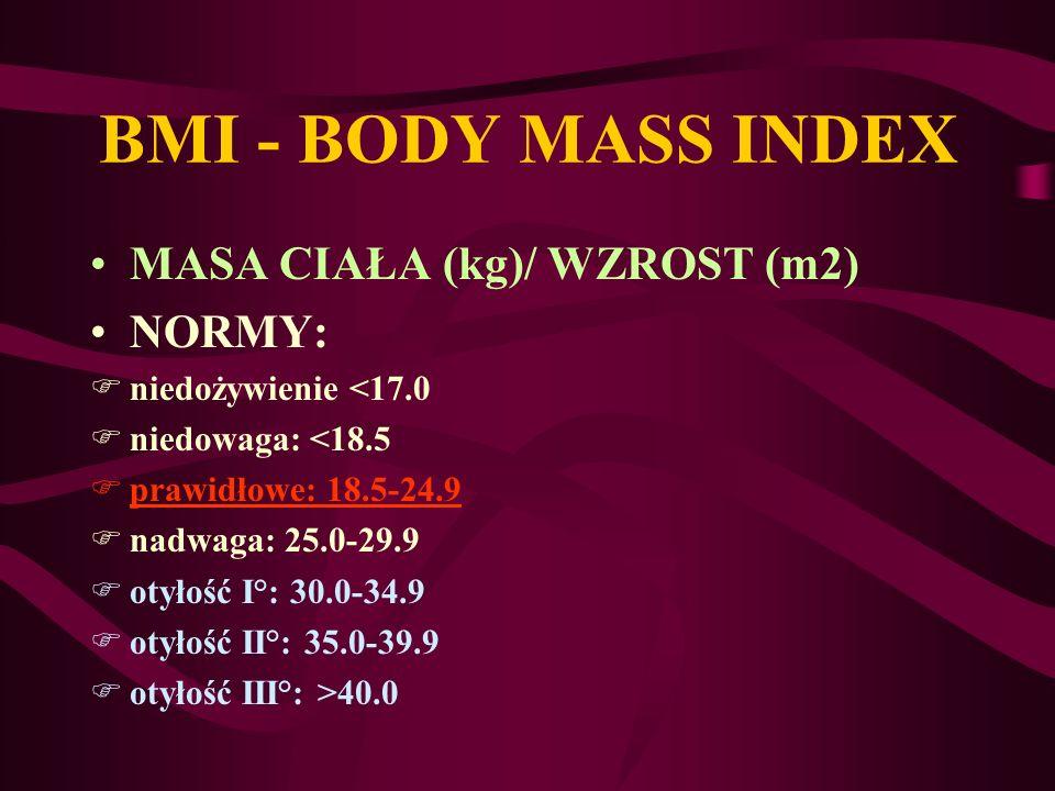 BMI - BODY MASS INDEX MASA CIAŁA (kg)/ WZROST (m2) NORMY: