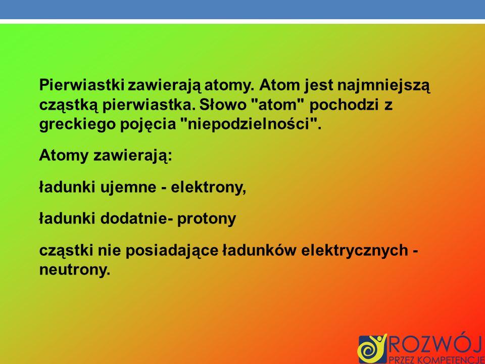 Pierwiastki zawierają atomy. Atom jest najmniejszą cząstką pierwiastka