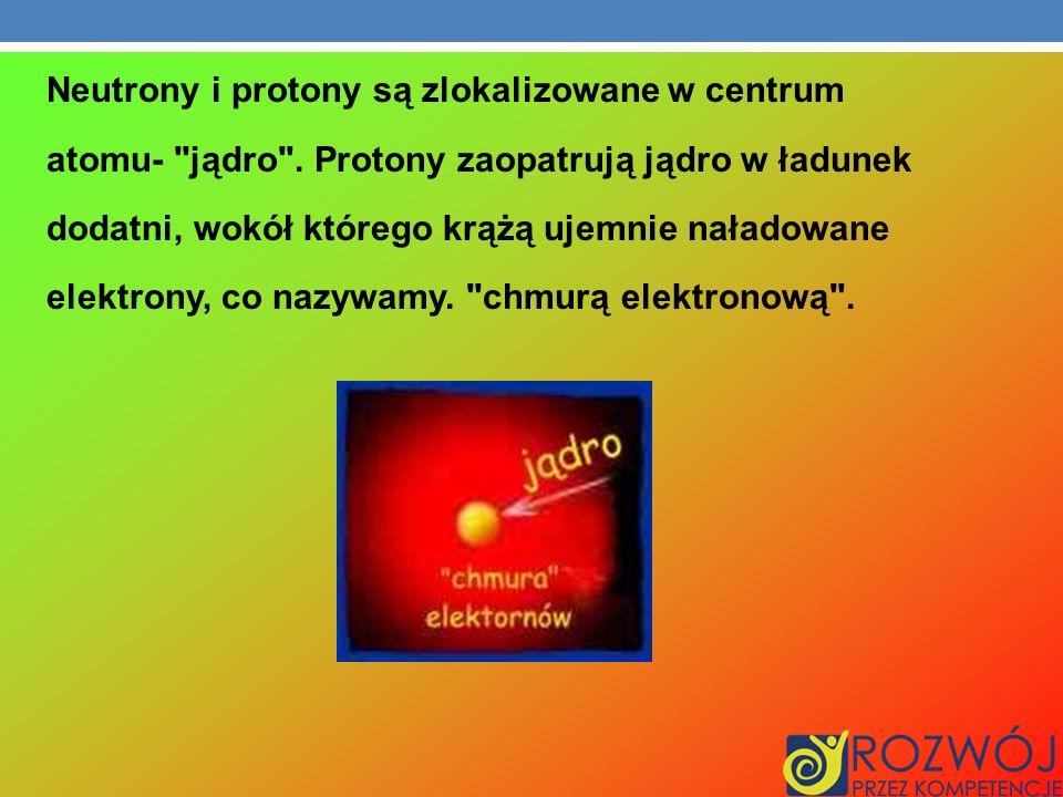 Neutrony i protony są zlokalizowane w centrum atomu- jądro