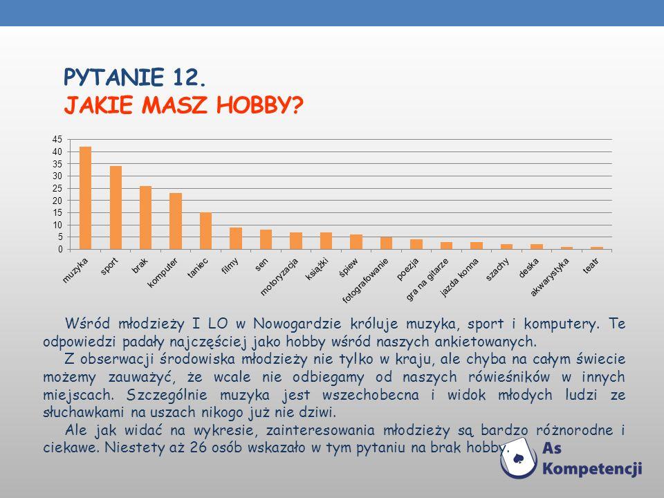 PYTANIE 12. Jakie masz hobby