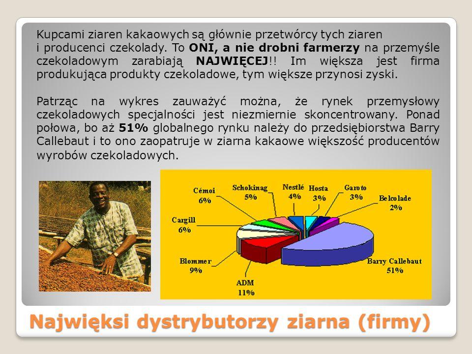Najwięksi dystrybutorzy ziarna (firmy)