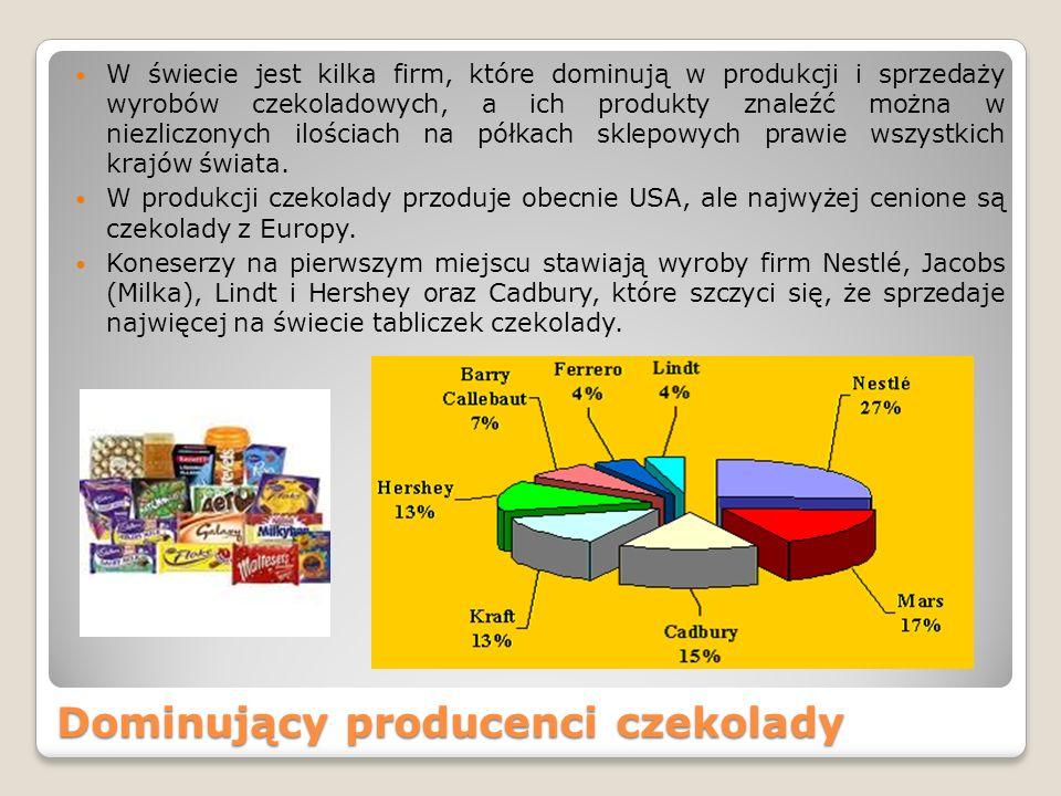 Dominujący producenci czekolady
