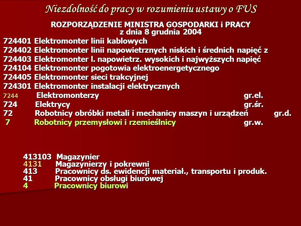 Niezdolność do pracy w rozumieniu ustawy o FUS