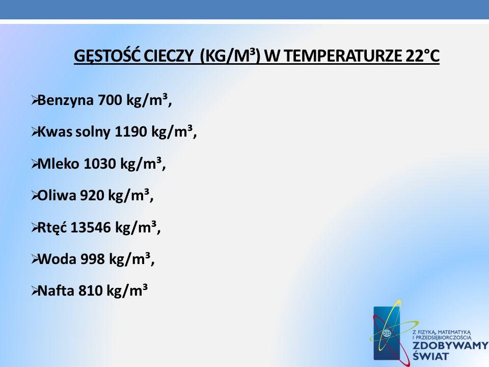 Gęstość cieczy (kg/m³) w temperaturze 22°C