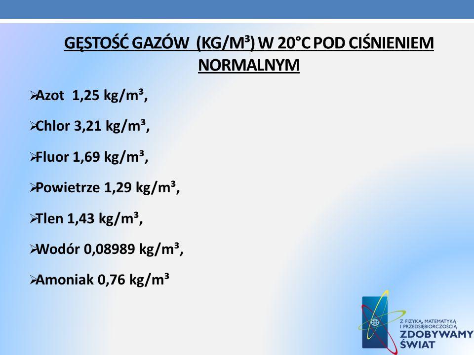 Gęstość gazów (kg/m³) w 20°C pod ciśnieniem normalnym