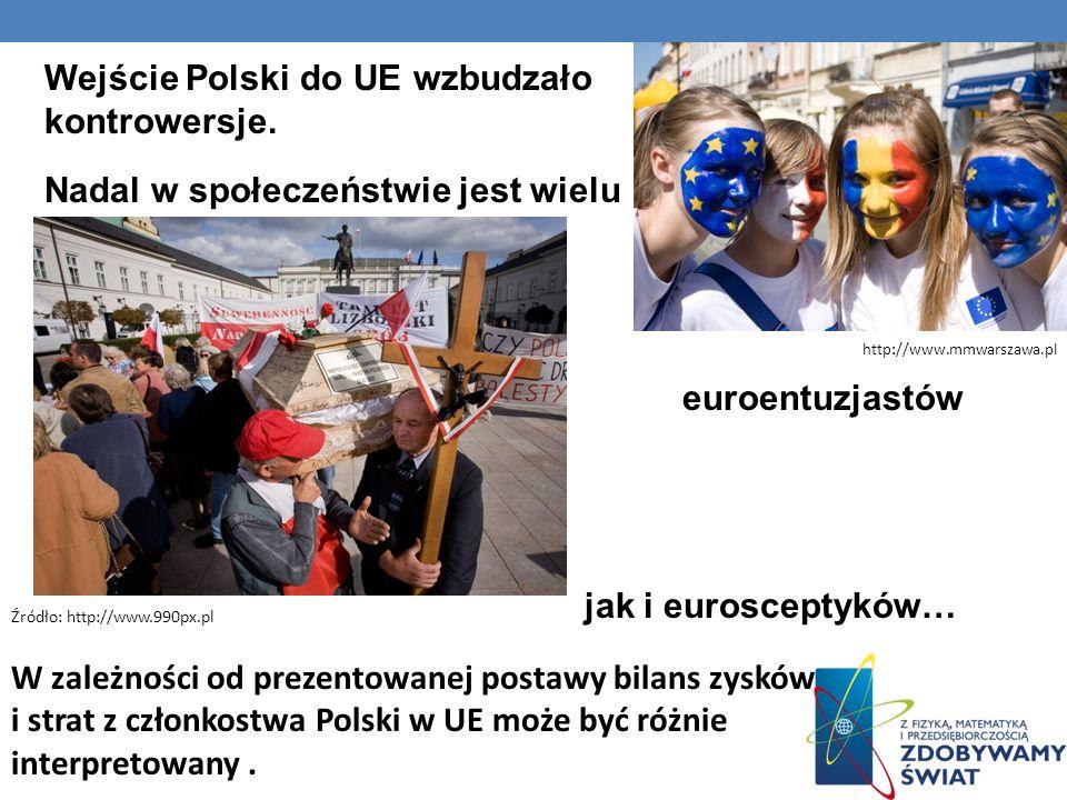 Wejście Polski do UE wzbudzało kontrowersje