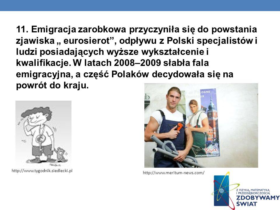 """11. Emigracja zarobkowa przyczyniła się do powstania zjawiska """" eurosierot , odpływu z Polski specjalistów i ludzi posiadających wyższe wykształcenie i kwalifikacje. W latach 2008–2009 słabła fala emigracyjna, a część Polaków decydowała się na powrót do kraju."""