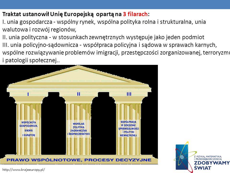 Traktat ustanowił Unię Europejską opartą na 3 filarach: