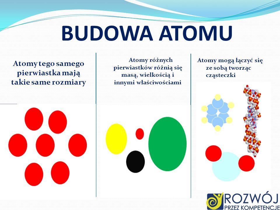 Atomy tego samego pierwiastka mają takie same rozmiary