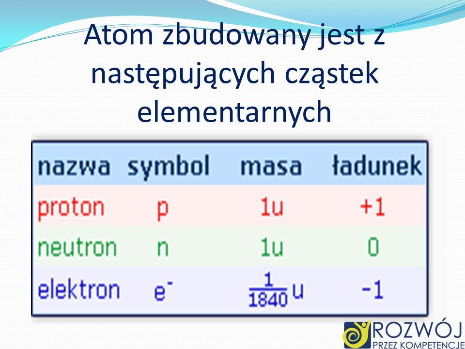 Atom zbudowany jest z następujących cząstek elementarnych