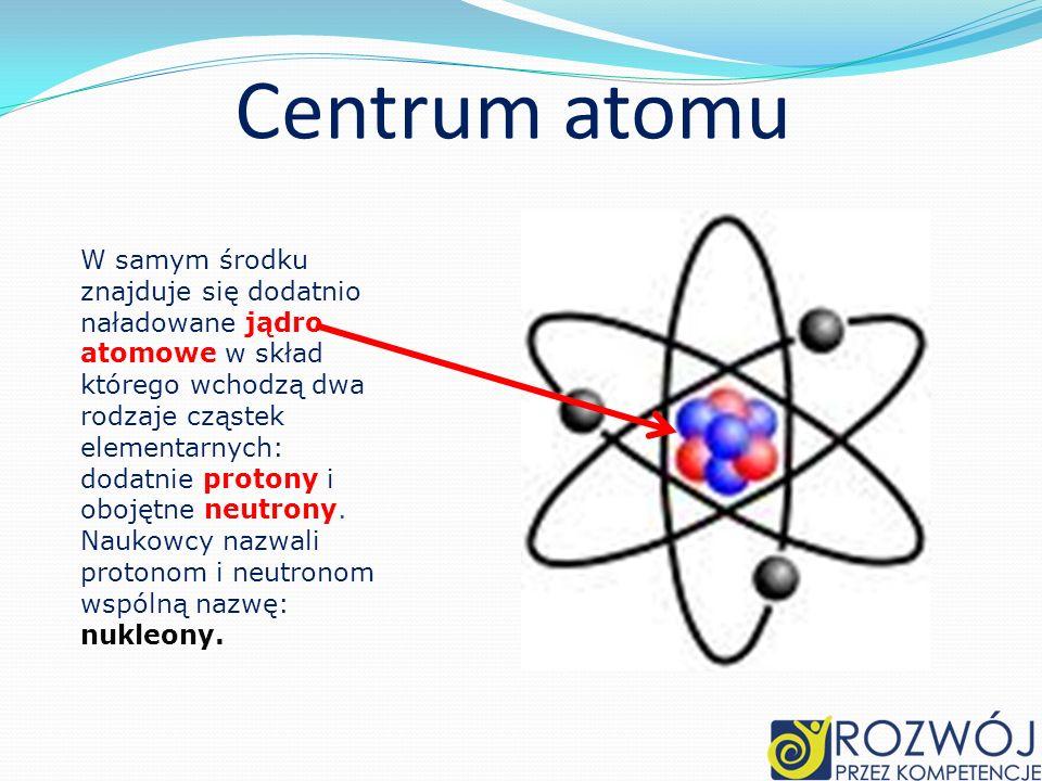 Centrum atomu