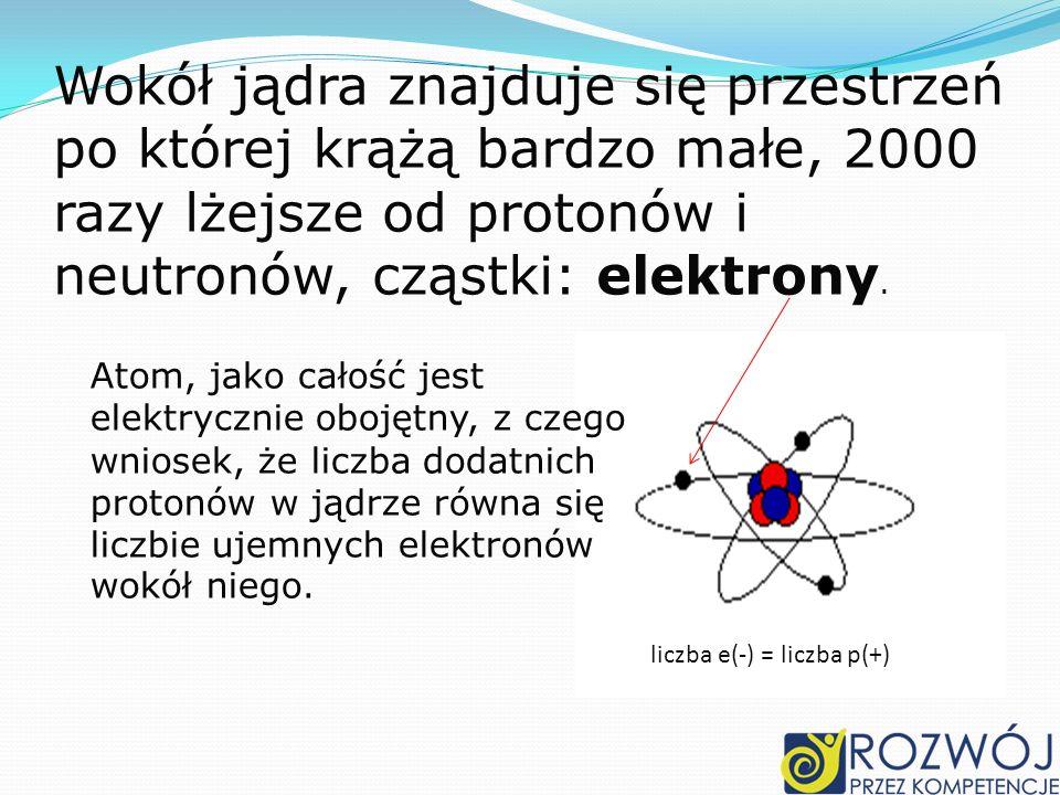 Wokół jądra znajduje się przestrzeń po której krążą bardzo małe, 2000 razy lżejsze od protonów i neutronów, cząstki: elektrony.