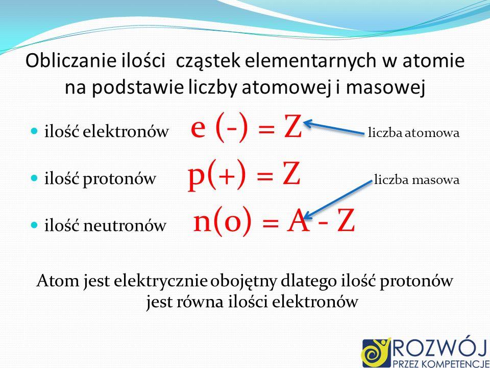 Obliczanie ilości cząstek elementarnych w atomie na podstawie liczby atomowej i masowej
