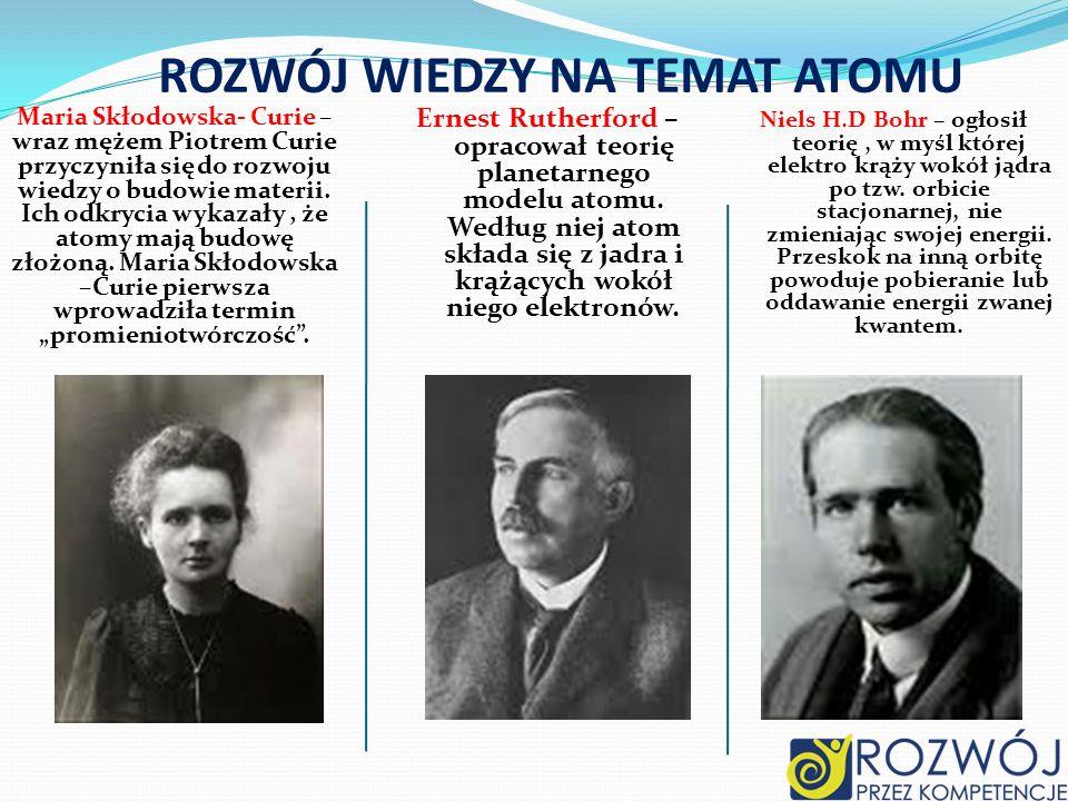 Rozwój wiedzy na temat atomu