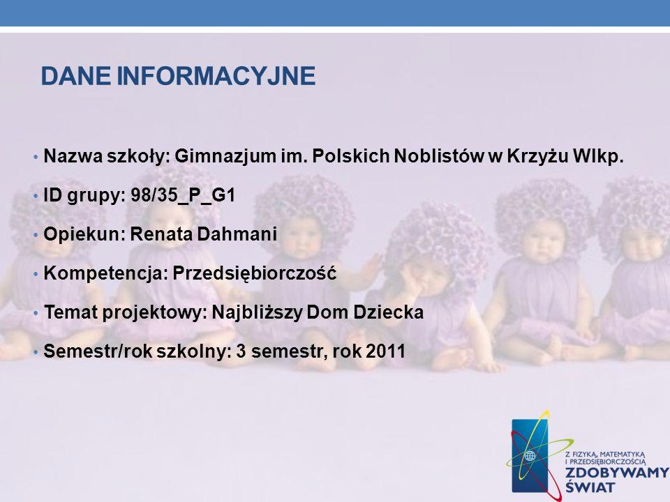 Dane INFORMACYJNE Nazwa szkoły: Gimnazjum im. Polskich Noblistów w Krzyżu Wlkp. ID grupy: 98/35_P_G1.