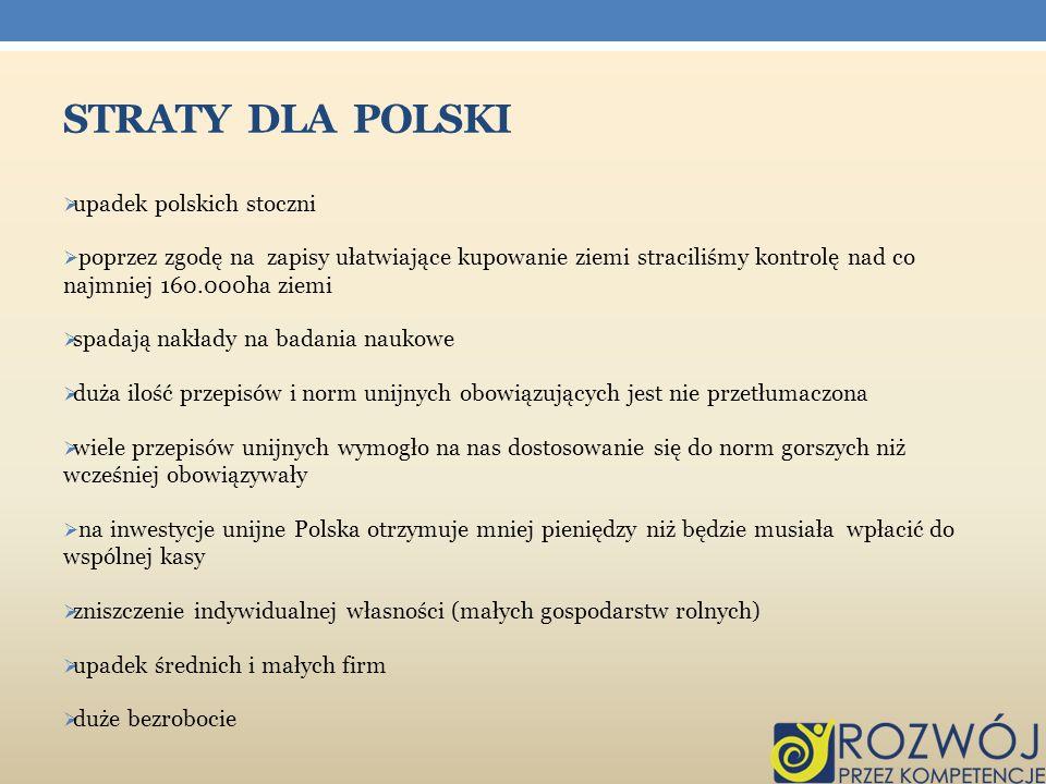Straty dla POlski upadek polskich stoczni