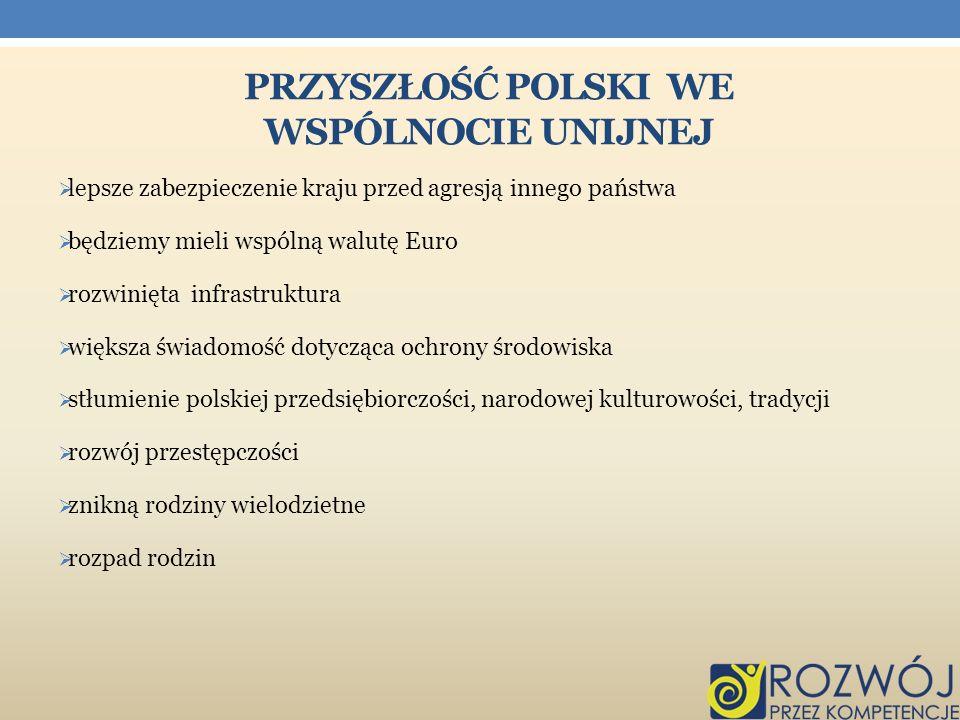 Przyszłość Polski we wspólnocie unijnej