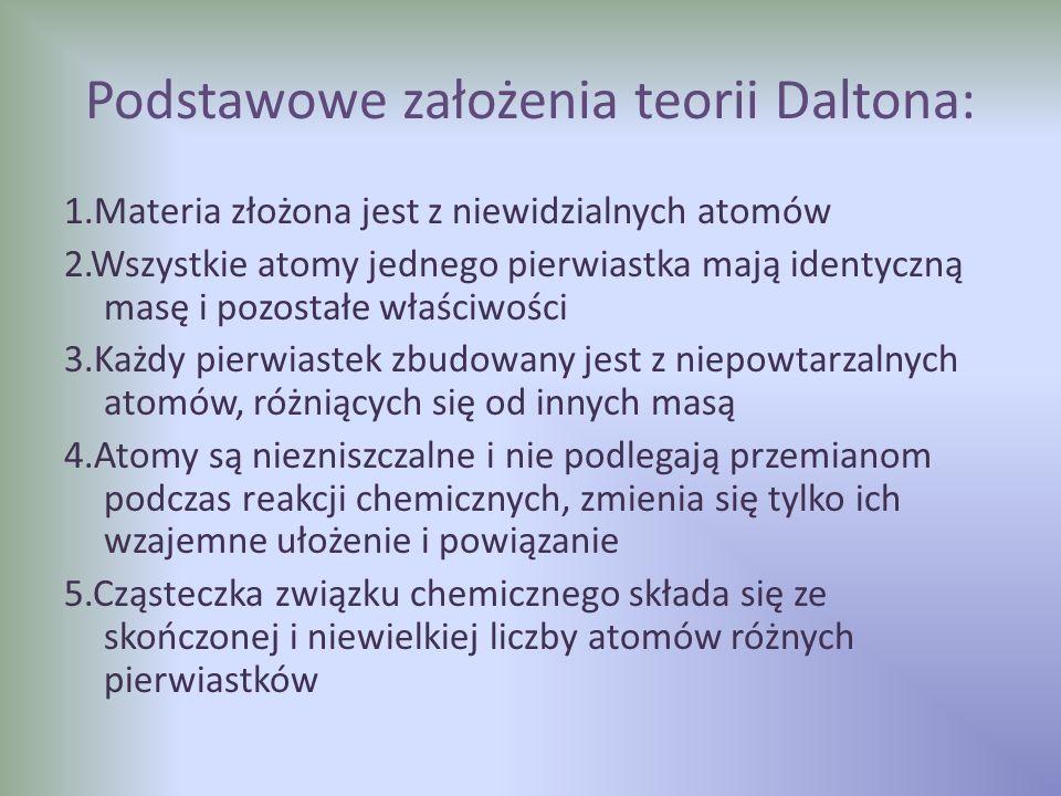 Podstawowe założenia teorii Daltona: