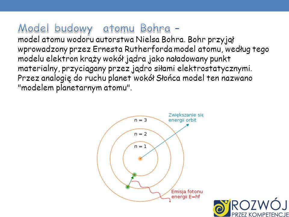 Model budowy atomu Bohra – model atomu wodoru autorstwa Nielsa Bohra