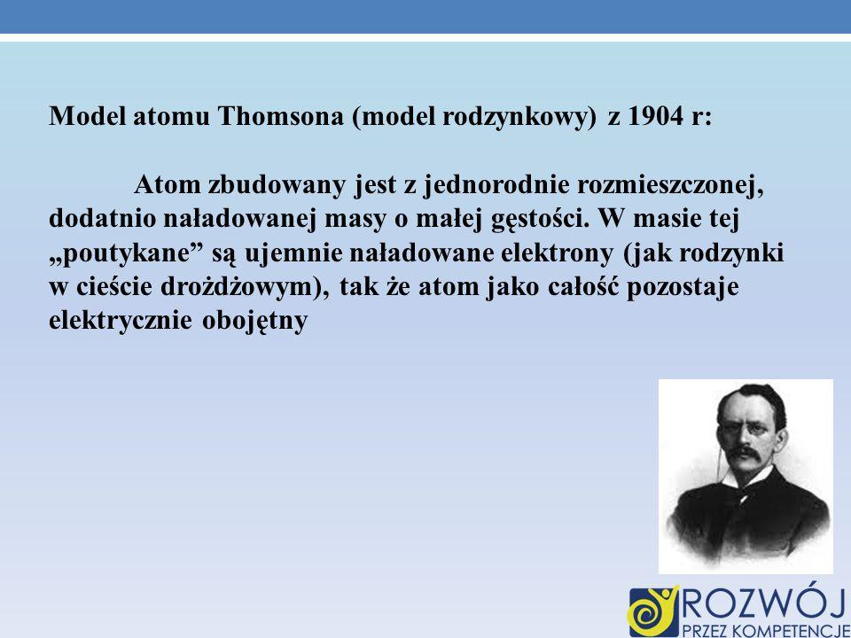 Model atomu Thomsona (model rodzynkowy) z 1904 r: