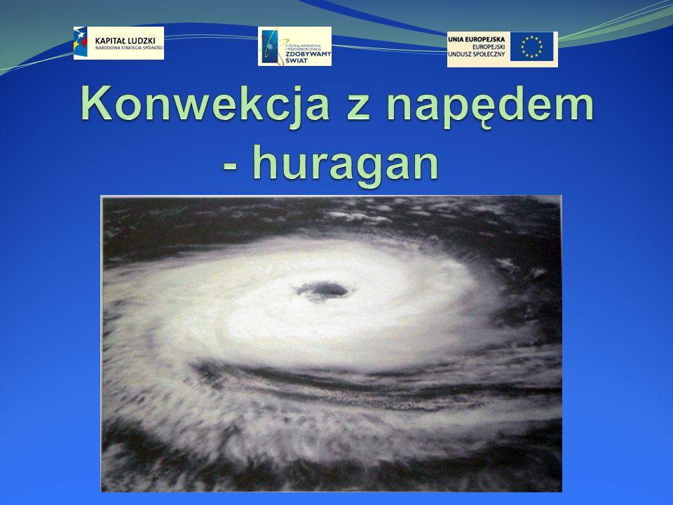 Konwekcja z napędem - huragan
