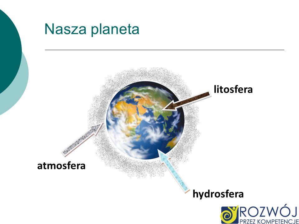 Nasza planeta litosfera atmosfera hydrosfera