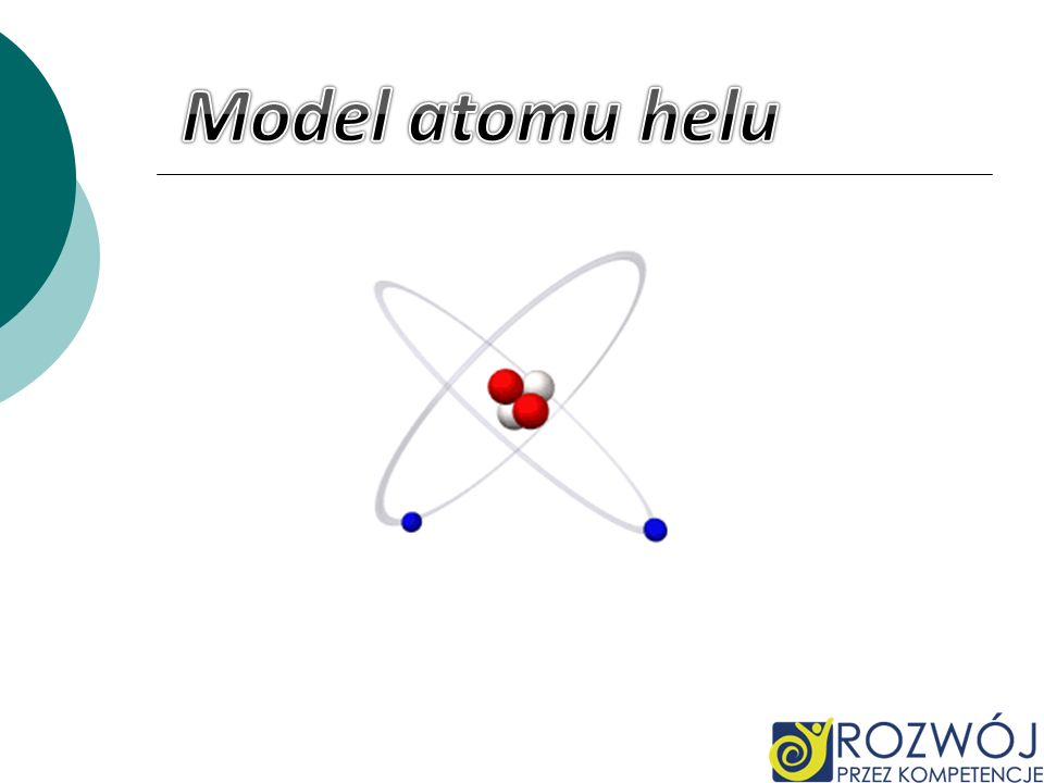 Model atomu helu