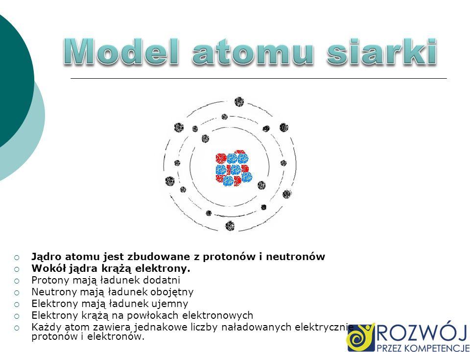 Model atomu siarki Jądro atomu jest zbudowane z protonów i neutronów