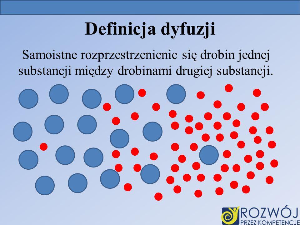 Definicja dyfuzji Samoistne rozprzestrzenienie się drobin jednej substancji między drobinami drugiej substancji.