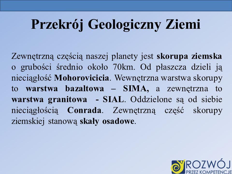 Przekrój Geologiczny Ziemi