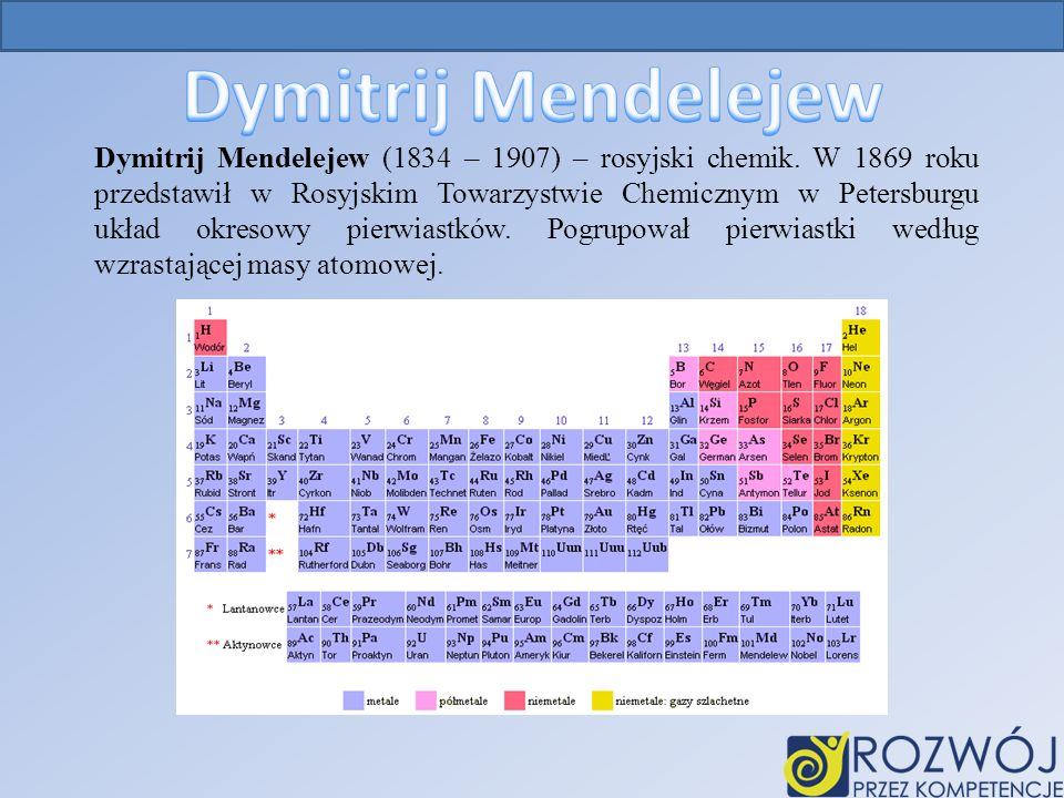 Dymitrij Mendelejew