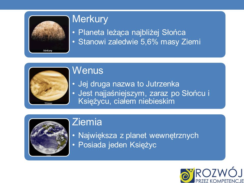 Merkury Wenus Ziemia Planeta leżąca najbliżej Słońca